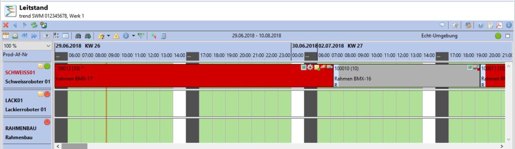 Zentraler Anzeigebereich des trend-Leitstands mit minimierter Darstellung der Wochenenden in Version 1.9.10 des Clients für das trend-ERP-System